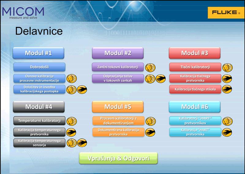 Program seminarja